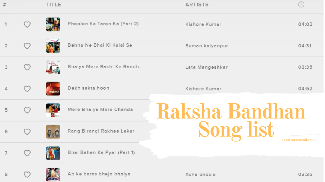 Raksha Bandhan Song List